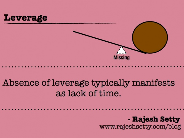 The insanely Simple Key to Boost Your Leverage